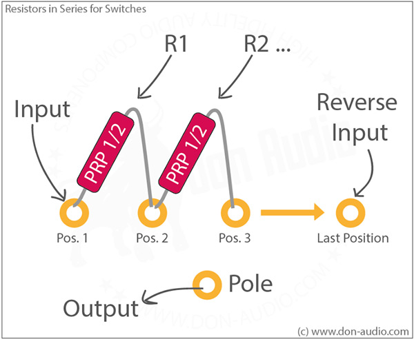 Resistors in Series for Attenuator Switches Scheme