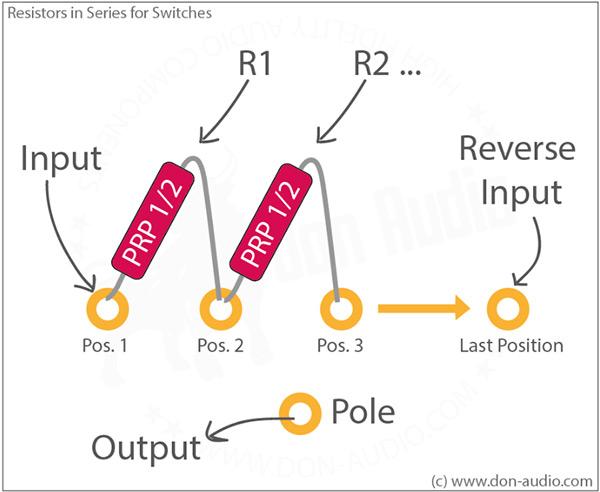 Resistors in Series for Attenuator Switches Scheme