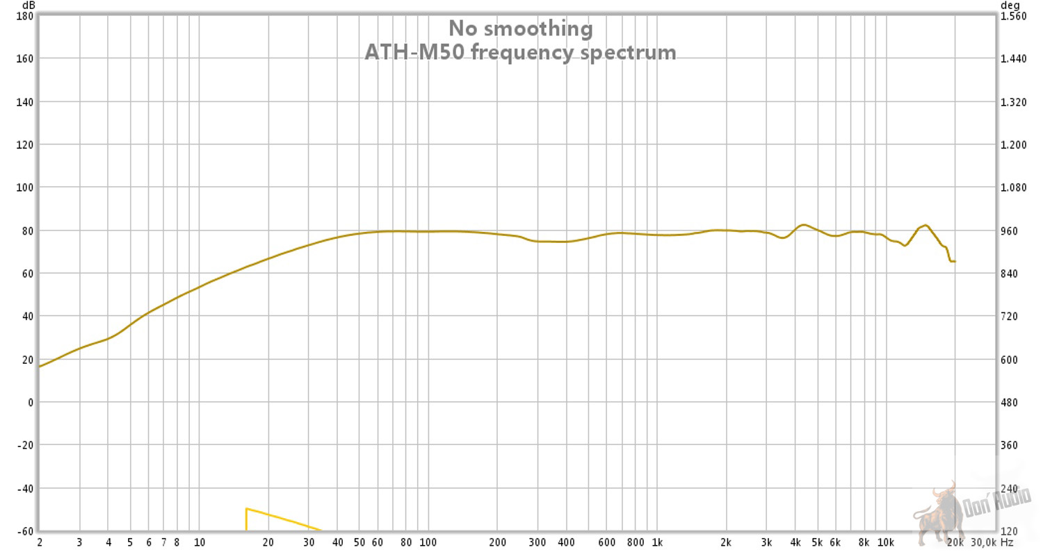 ath-m50-frequency_graph.jpg