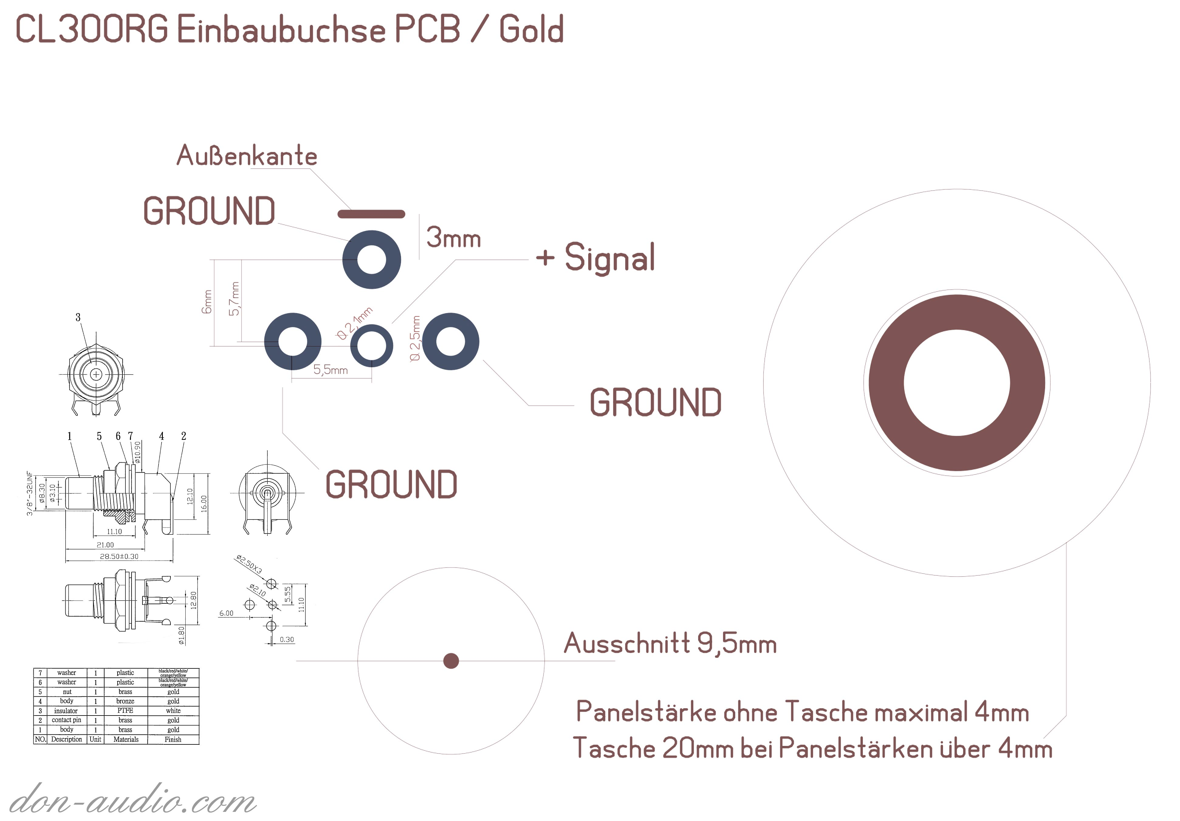 RCA Cinch PCB Datasheet